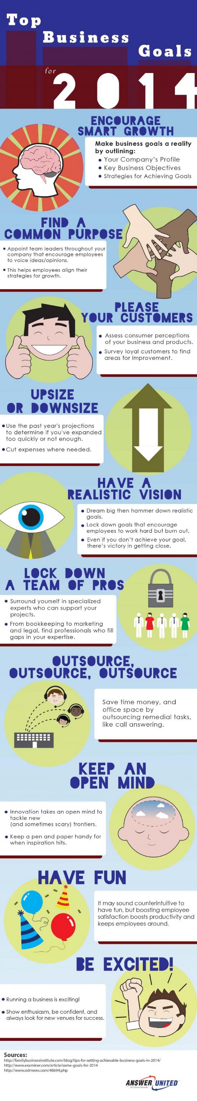 Top Business Goals
