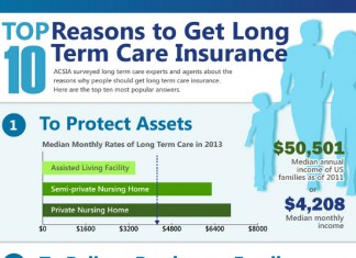 12 Best Long Term Care Marketing Ideas
