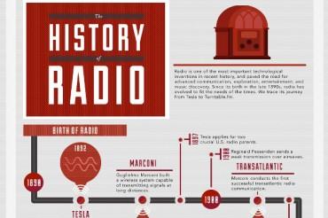 13 Best Radio Marketing Ideas