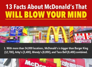 13 Interesting Facts About McDonalds
