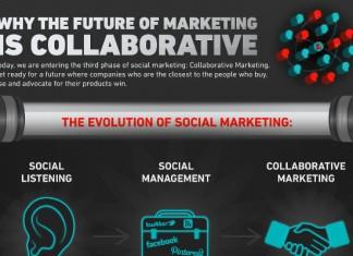 14 Fantastic Title Company Marketing Ideas