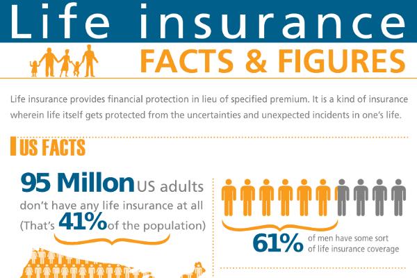 14 Life Insurance Marketing Ideas | BrandonGaille.com