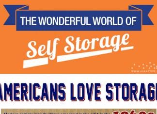 14 Self Storage Marketing Ideas
