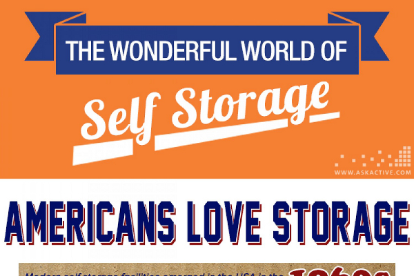 14 Self Storage Marketing Ideas Brandongaille Com