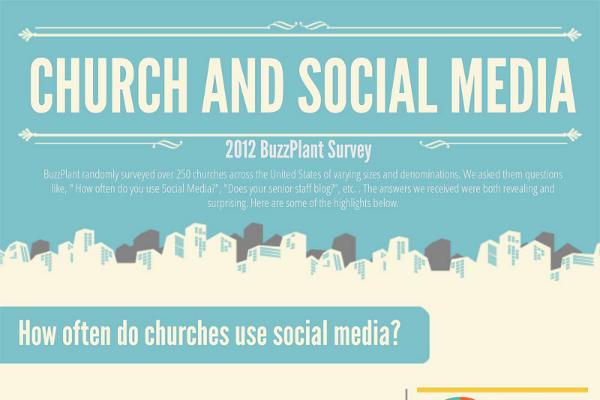 15 Fantastic Church Marketing Ideas Brandongaille Com