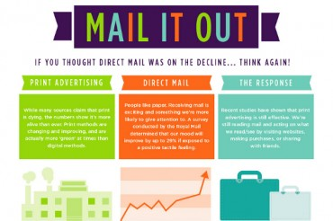 15 Great Marketing Ideas for Flyers