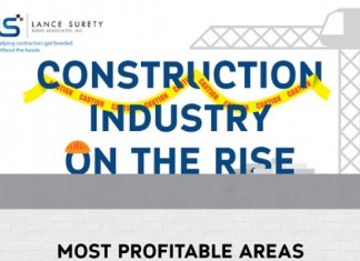 15 Marketing Ideas for Construction Companies