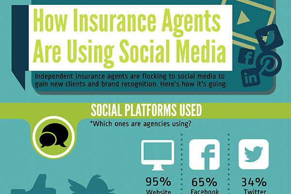 15 Marketing Ideas for Insurance Agents - BrandonGaille.com