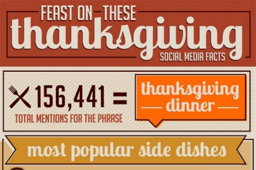 15 Best Thanksgiving Messages to Employees