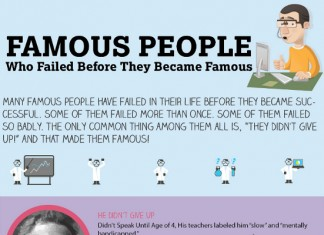 16 Famous Failure to Success Stories