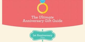 25 Wedding Anniversary Messages