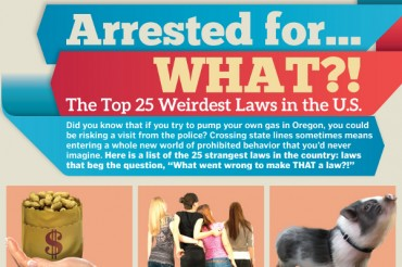 25 Weirdest Laws in the United States