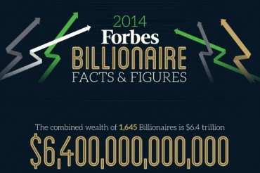 27 Eye Opening Facts About Billionaires