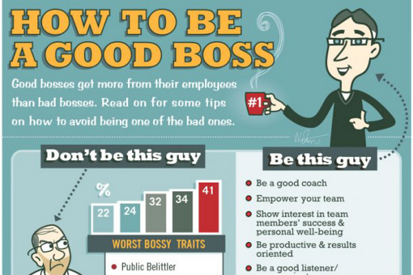 39 Birthday Messages for the Boss – Funny Birthday Cards for Your Boss