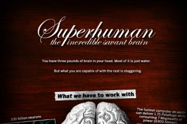 6 People with Superhuman Brains