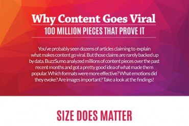 9 Emotional Triggers of Viral Content