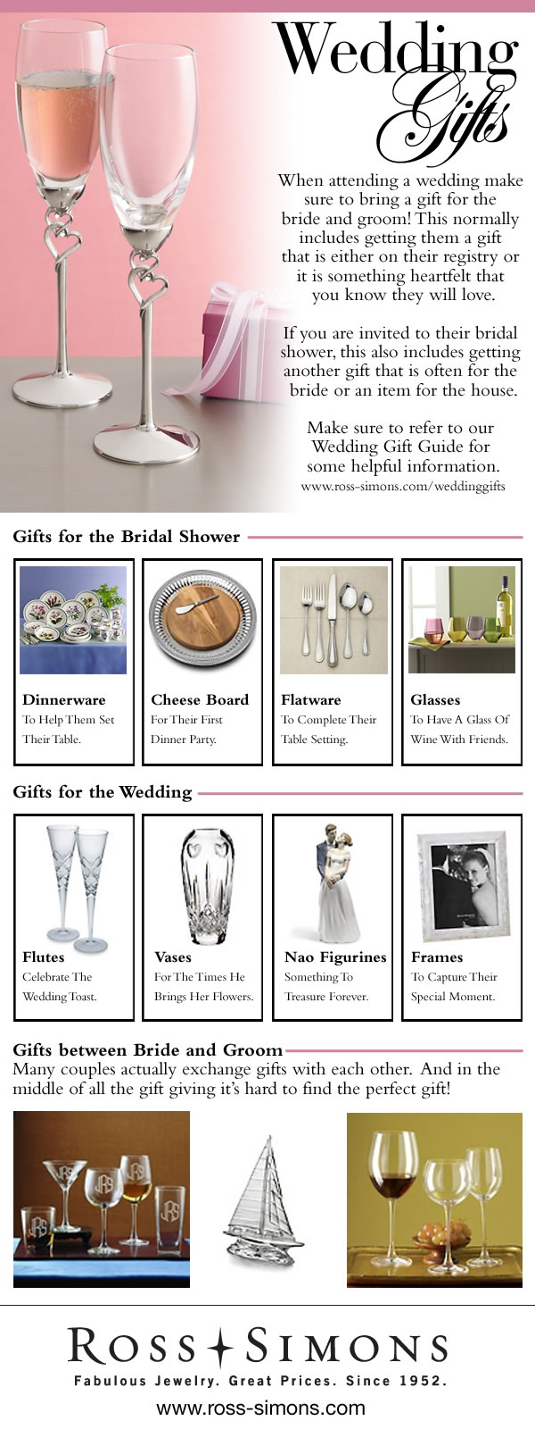 best wedding gifts to buy