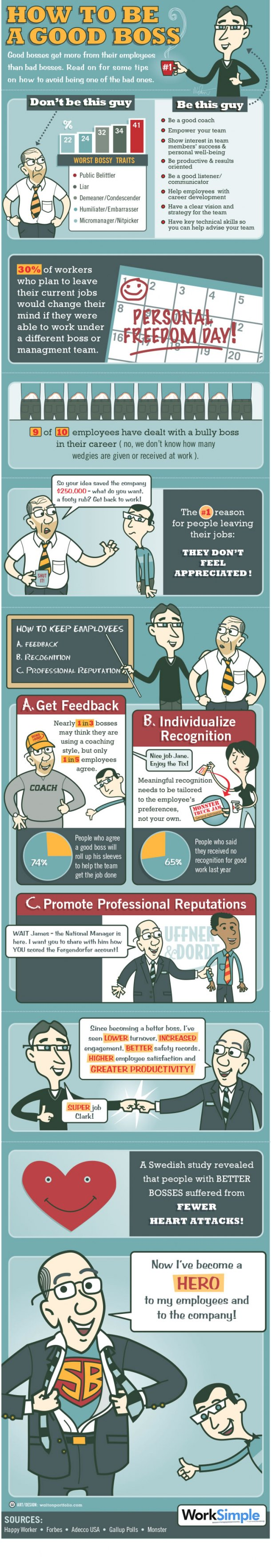 Characteristics of a Great Boss