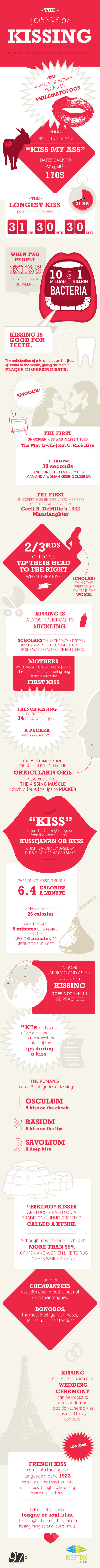 Facts-About-Kissing