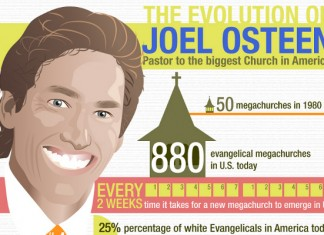 How Joel Osteen Built His Net Worth to $56.5 Million