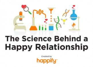 How to Have a Happy Relationship