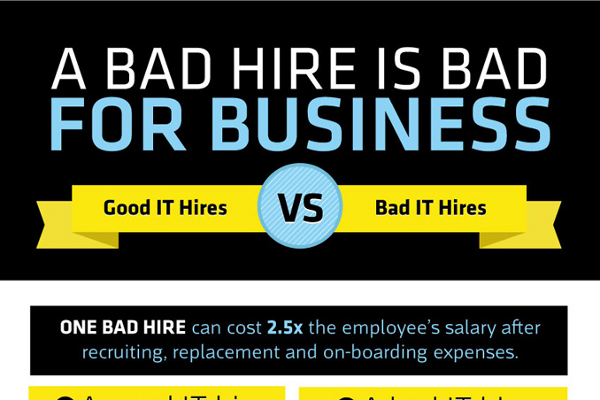 How to Hire the Right IT Person