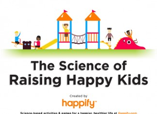How to Raise Happy Kids