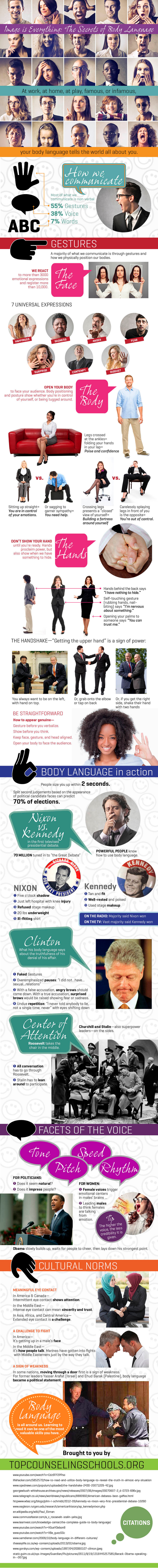 Read-Body-Language