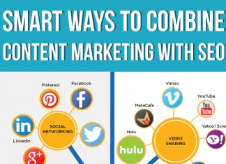 SEO Guide for Content Marketing
