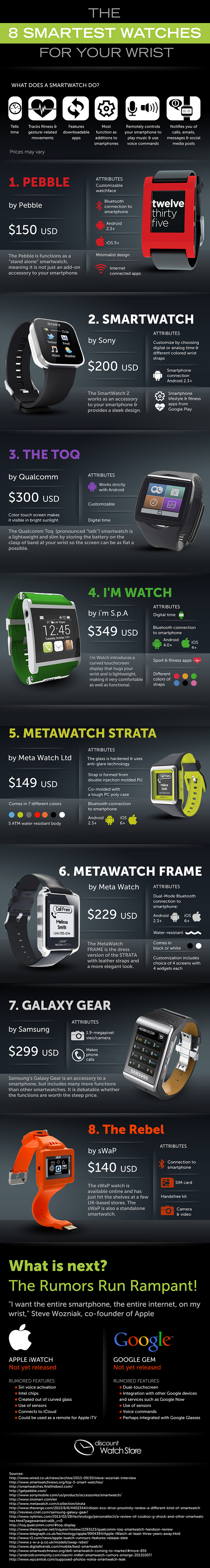 Smartwatches-on-the-Market