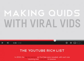 Top Earning YouTube Videos
