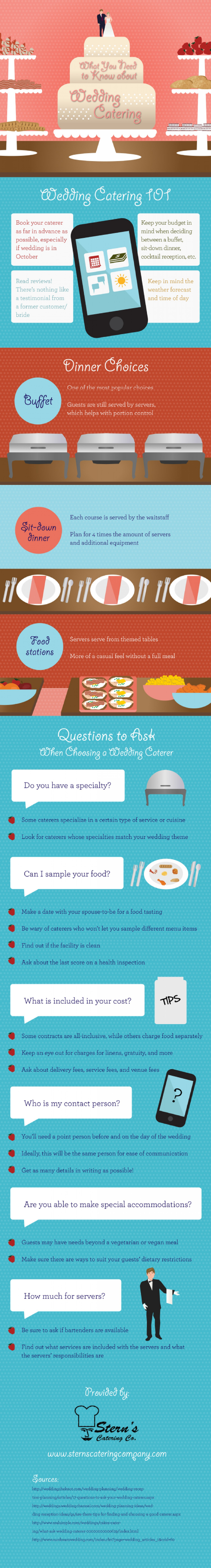 Wedding Catering Guide