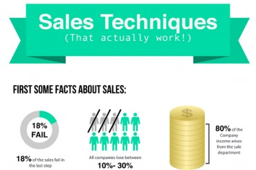 10 Effective Selling Techniques that Work