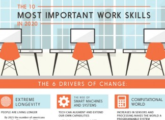 10 Most Important Work Skills to Develop