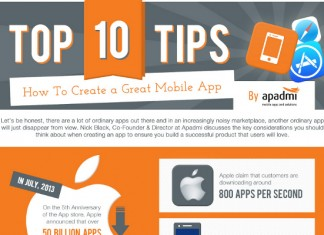 10 Secrets of Successful Mobile Apps