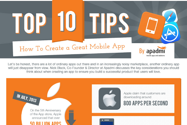 10 Secrets of Successful Mobile Apps