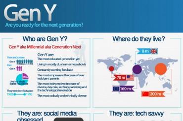 11 Best Generation Y Marketing Strategies