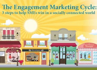 12 Attraction Marketing Strategies