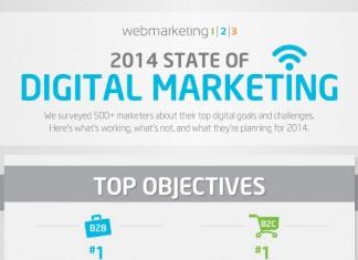 12 B2C Marketing Strategies
