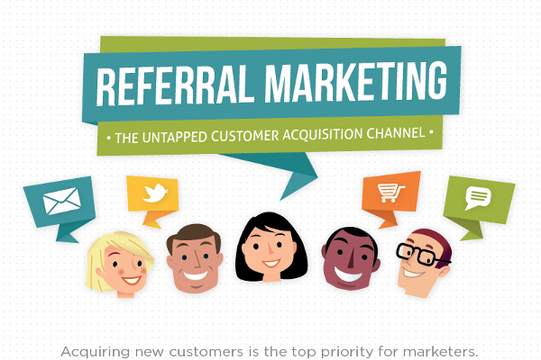 Image result for Referral-Marketing
