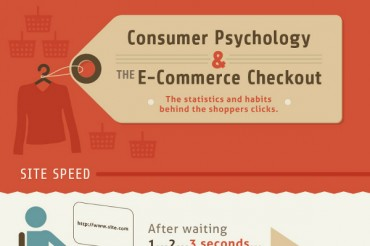 12 Ways to Increase Ecommerce Sales
