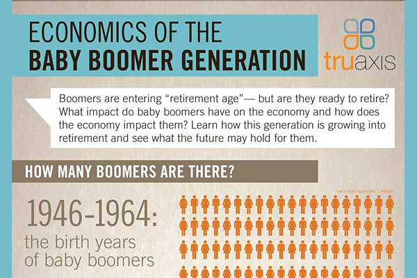 baby boomers effect on health care essay
