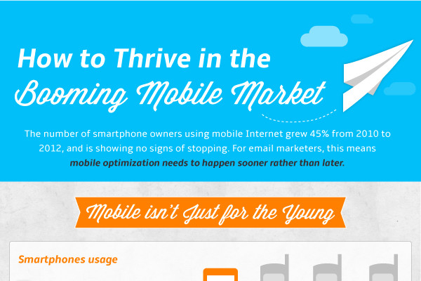 13 best ideas about rtl 13 best mobile marketing ideas brandongaille