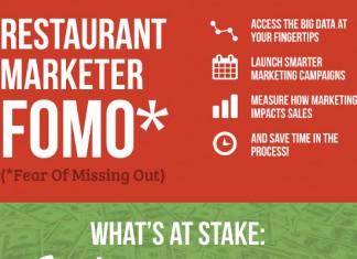 13 Good Marketing Strategies for Restaurants