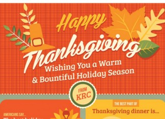 17 Funny Happy Thanksgiving Wishes for Everyone