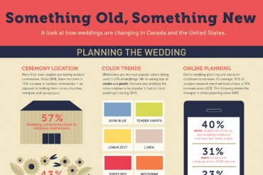 17 Great Wedding Program Thank You Messages