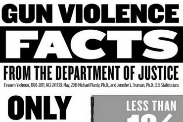 20 Bizarre Gun Show Loophole Statistics