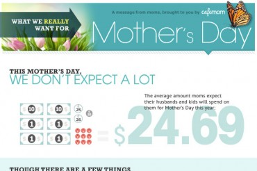 20 Mothers Day Messages for Mother in Laws