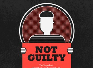 20 Wrongfully Convicted Death Penalty Statistics