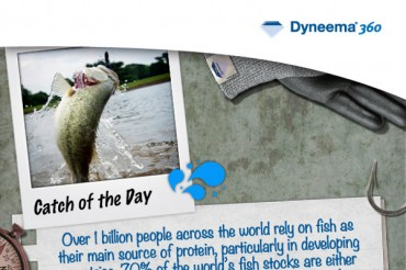 21 Interesting Fish Consumption Statistics